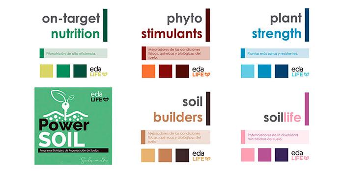 Líneas de productos fertilizantes de Edalife