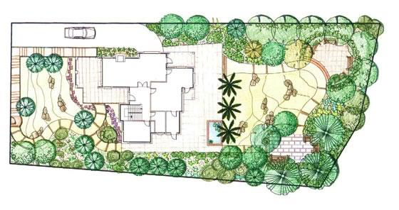 Diseño y ordenación de jardines privados