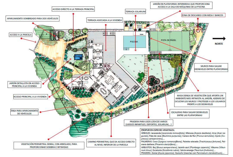 Dise o de su jard n por paisajistas profesionales for Planos de arquitectura pdf